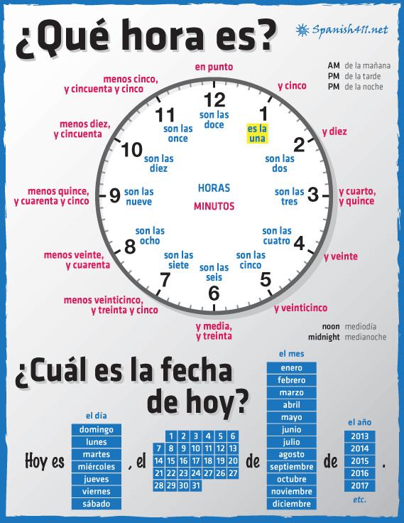 Study Help PH School – Telling Time in Spanish Worksheet